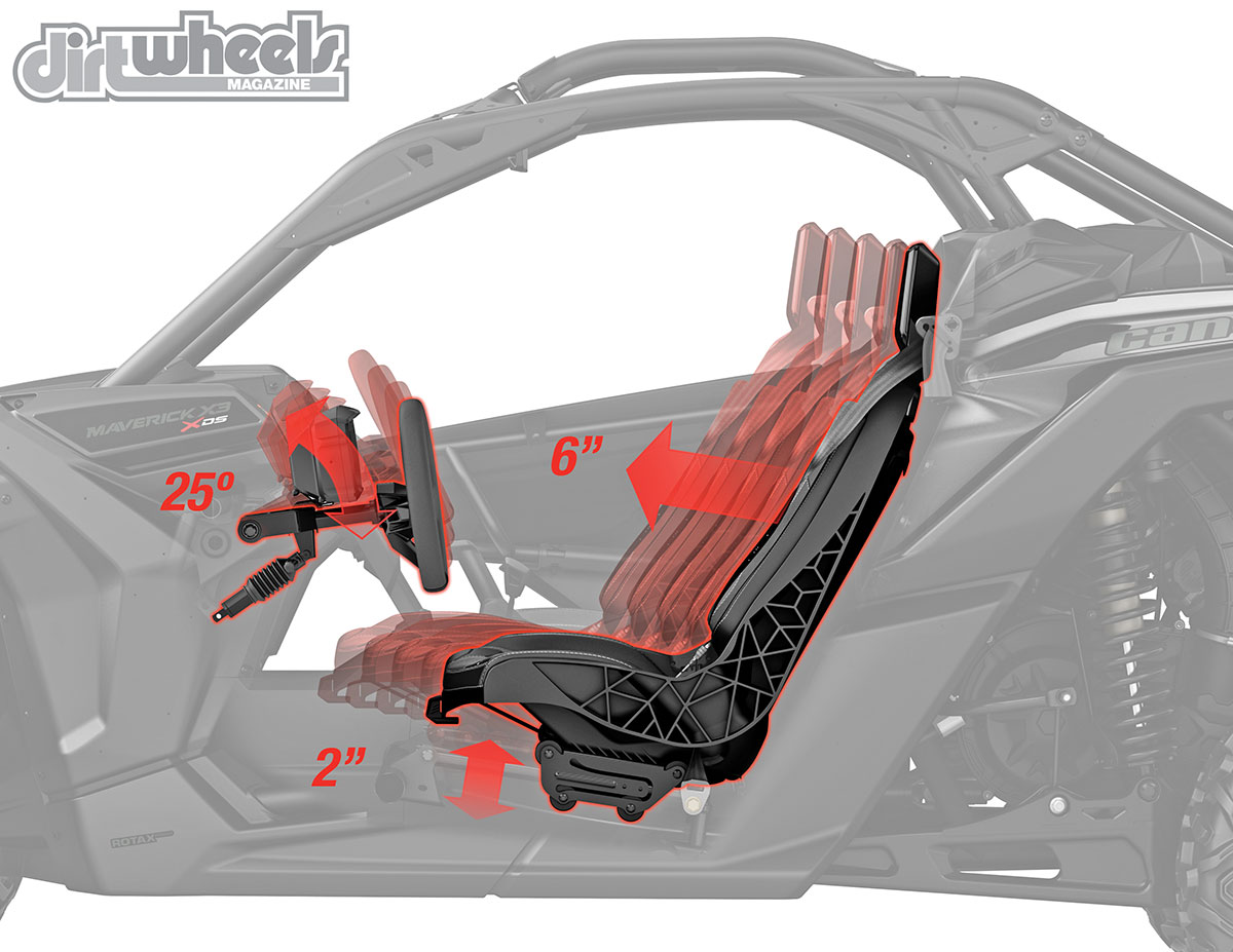The X3's seats have 6 inches of forward and back adjustment and adjusts easaily and smoothly. The 2 inches in height adjustment requires tools.