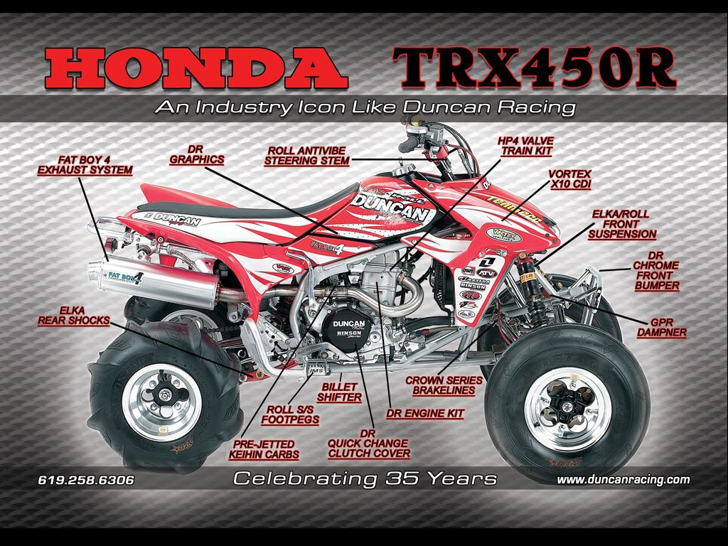 duncan trx450r